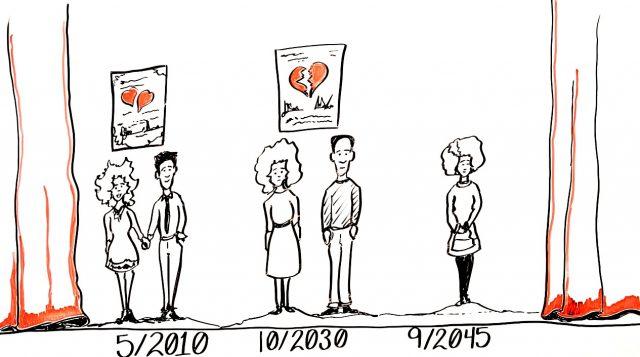 طلاق توافقی از طرف زن-طلاق توافقی از طرف مرد